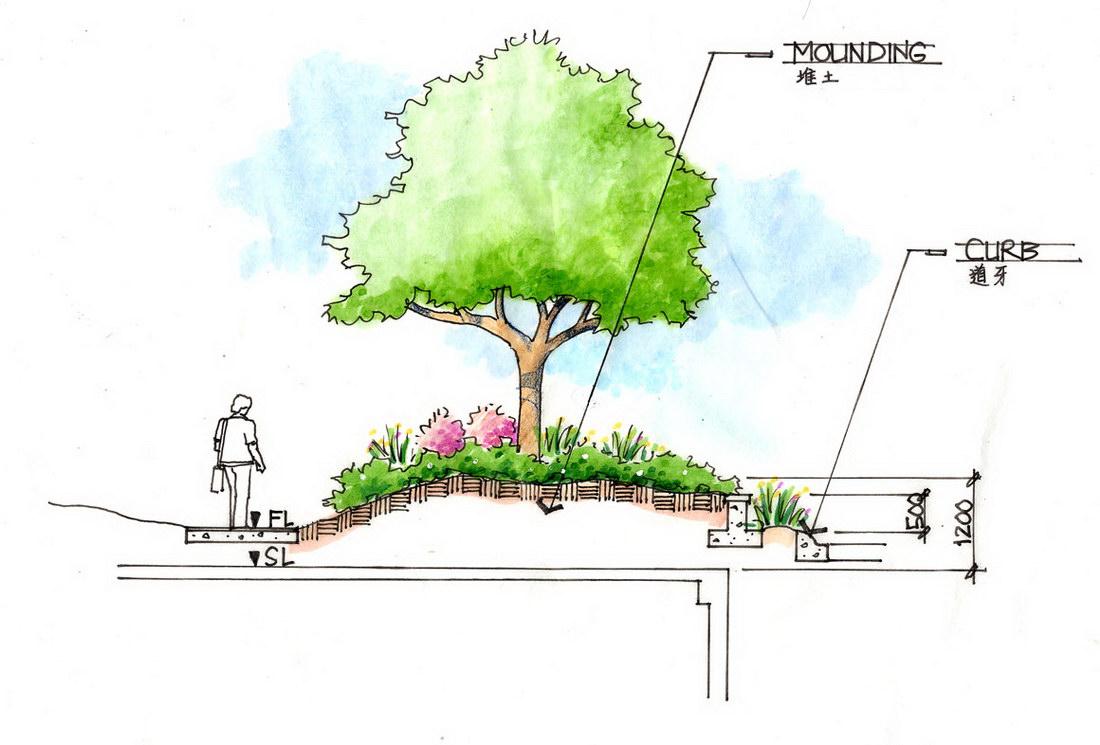 贝尔高林-东堤湾景观规划设计手绘方案 | 铅笔汇-高su